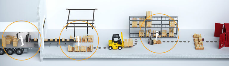 Logistic industry workflow